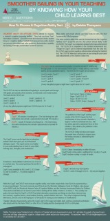 Sailing Theme Infographic
